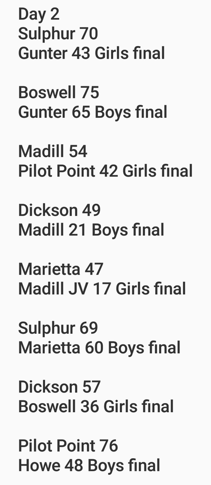 Day Two in Books at Winter Classic, Madill Varsity Girls Win; Watch Tournament Action on Demand; Championship Saturday Bracket Set