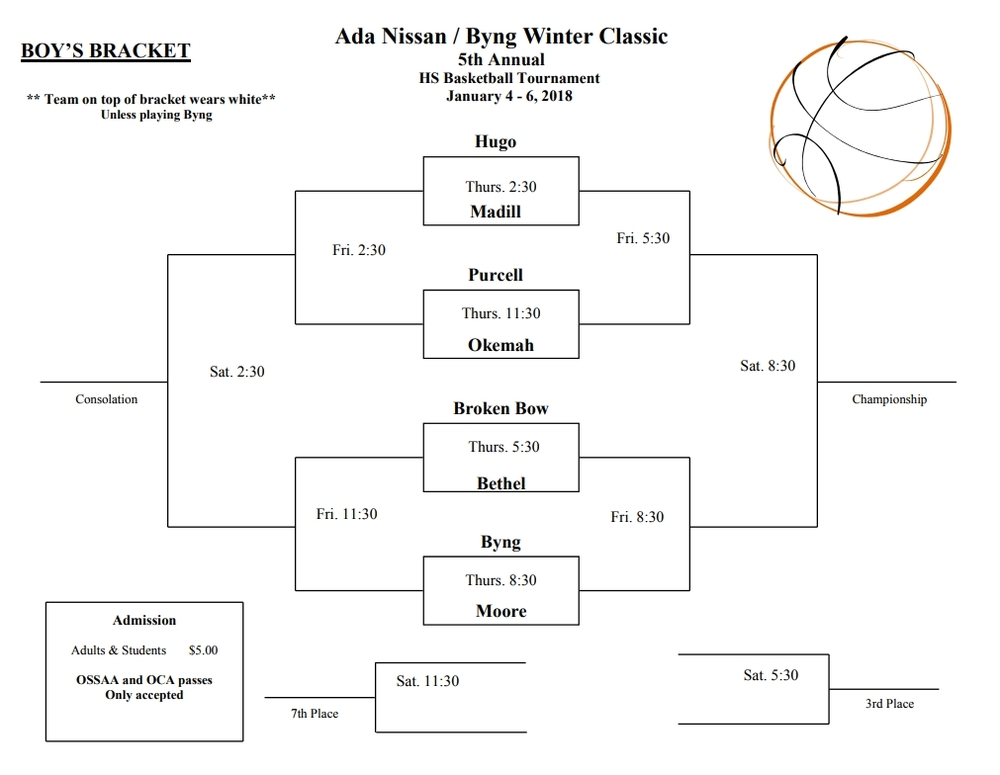 Madill Basketball Teams Compete in Byng Tournament During Christmas Break from School Jan. 4-6