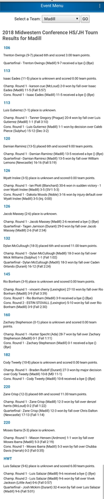 Results Posted from Day One at Midwestern Conference Wrestling Tournament